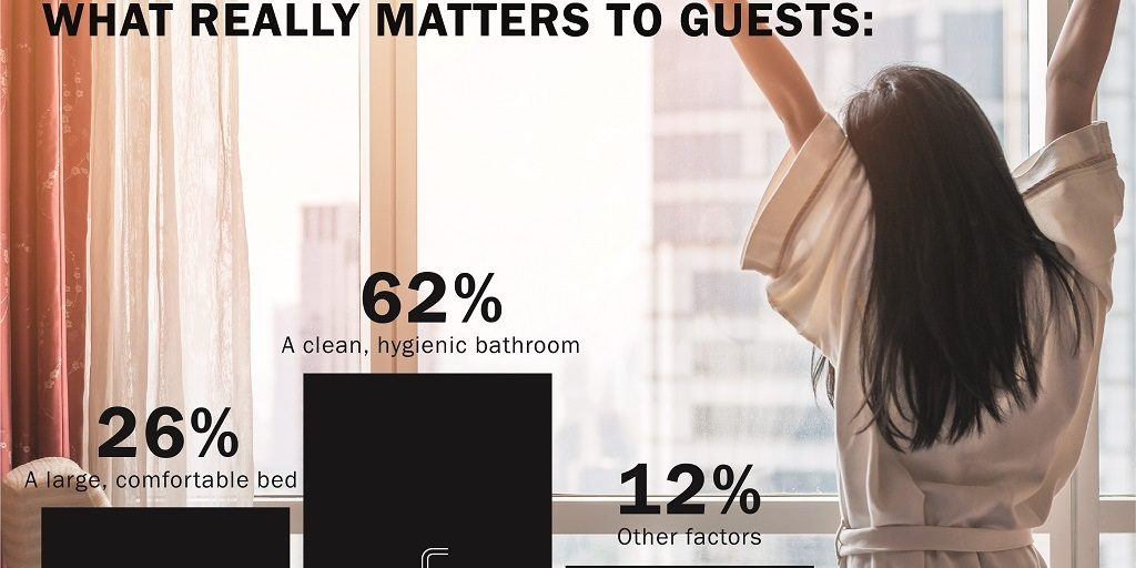 Kaldewei hotel survey: Key problem areas in the bathroom New survey advises hoteliers on ways to boost profit